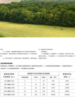 碧斐泉时尚杂志28页