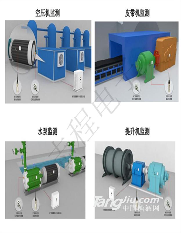 供应提升机绞车水泵温度振动闸瓦间隙在线监测装置